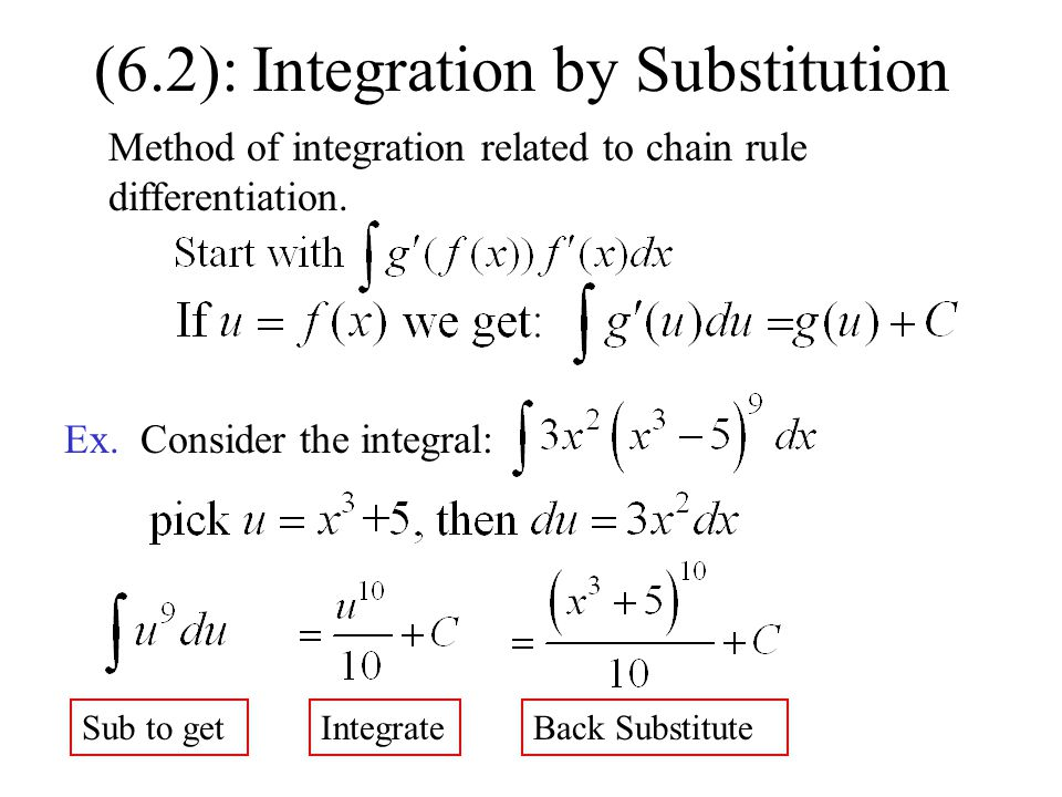 (6.2): Integration by Substitution