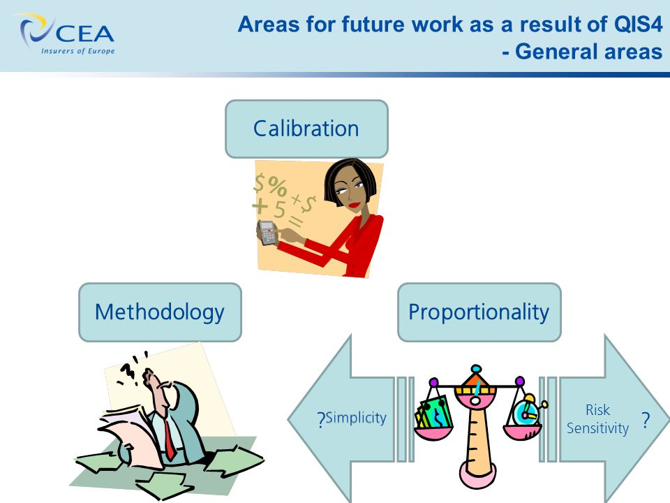 Areas for future work as a result of QIS4 - General areas