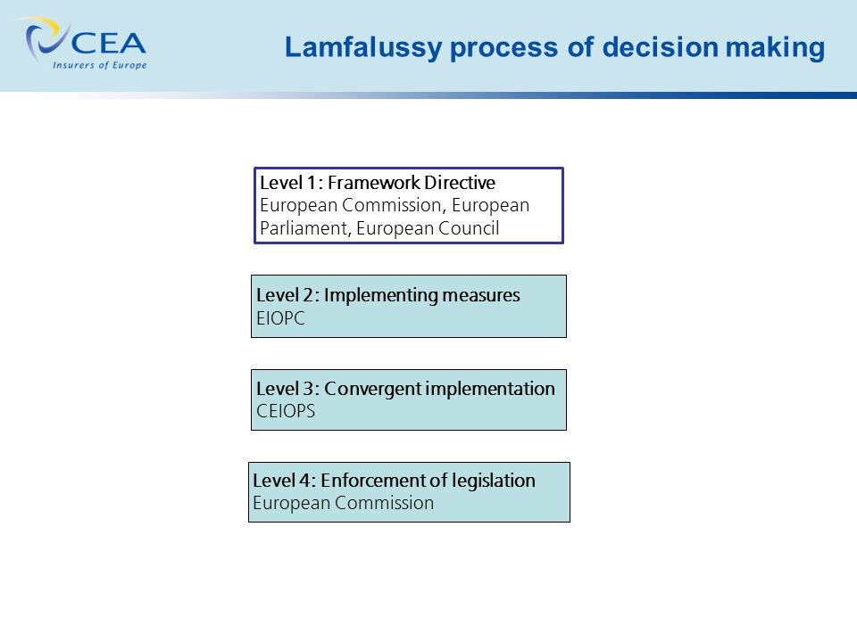 Lamfalussy process of decision making