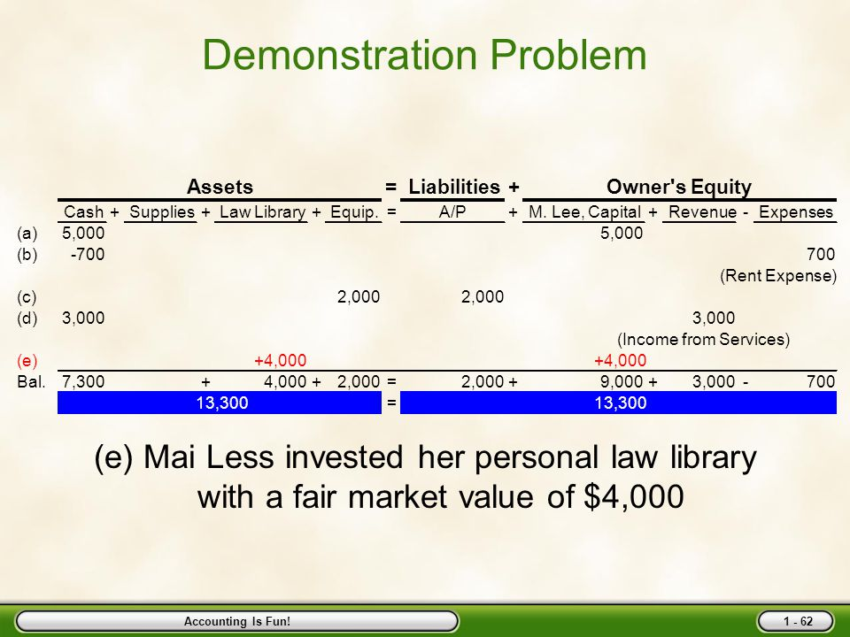 62 Demonstration Problem Assets Liabilities