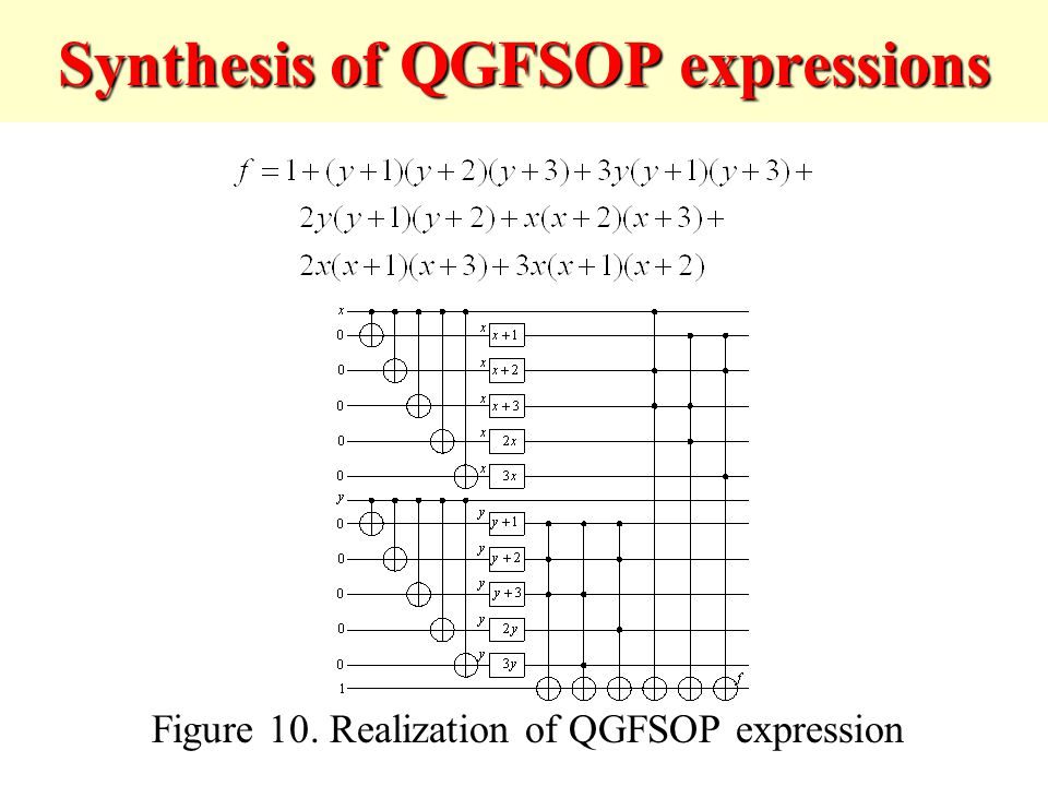 Synthesis of QGFSOP expressions