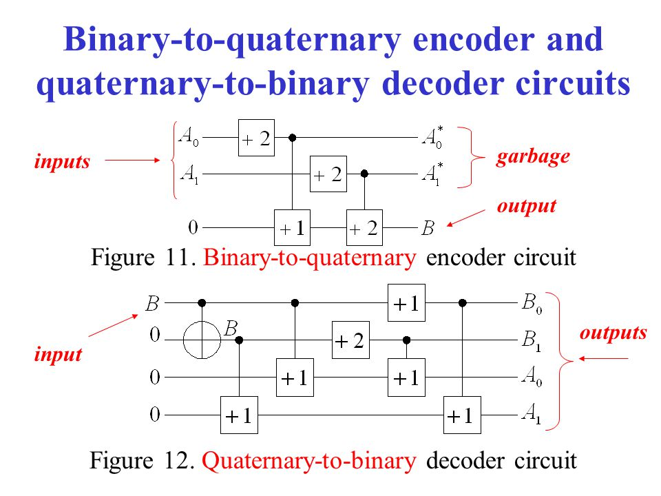 Binary-to-quaternary encoder and quaternary-to-binary decoder circuits