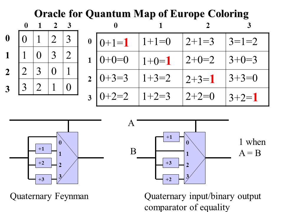 Oracle for Quantum Map of Europe Coloring
