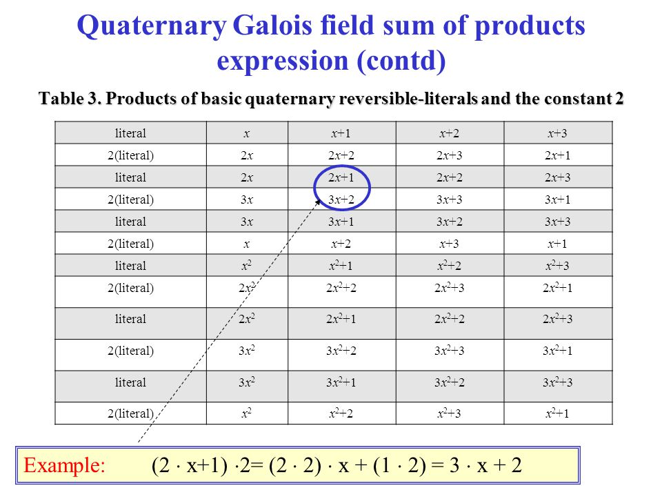 Quaternary Galois field sum of products expression (contd)