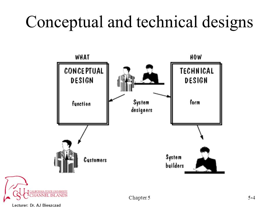 designing the system conceptual design and technical design ppt rh slideplayer com what is conceptual design phase what is conceptual design in engineering