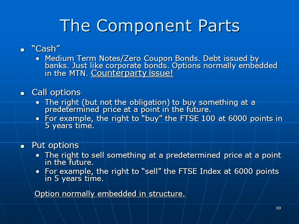 The Component Parts Cash Call options Put options
