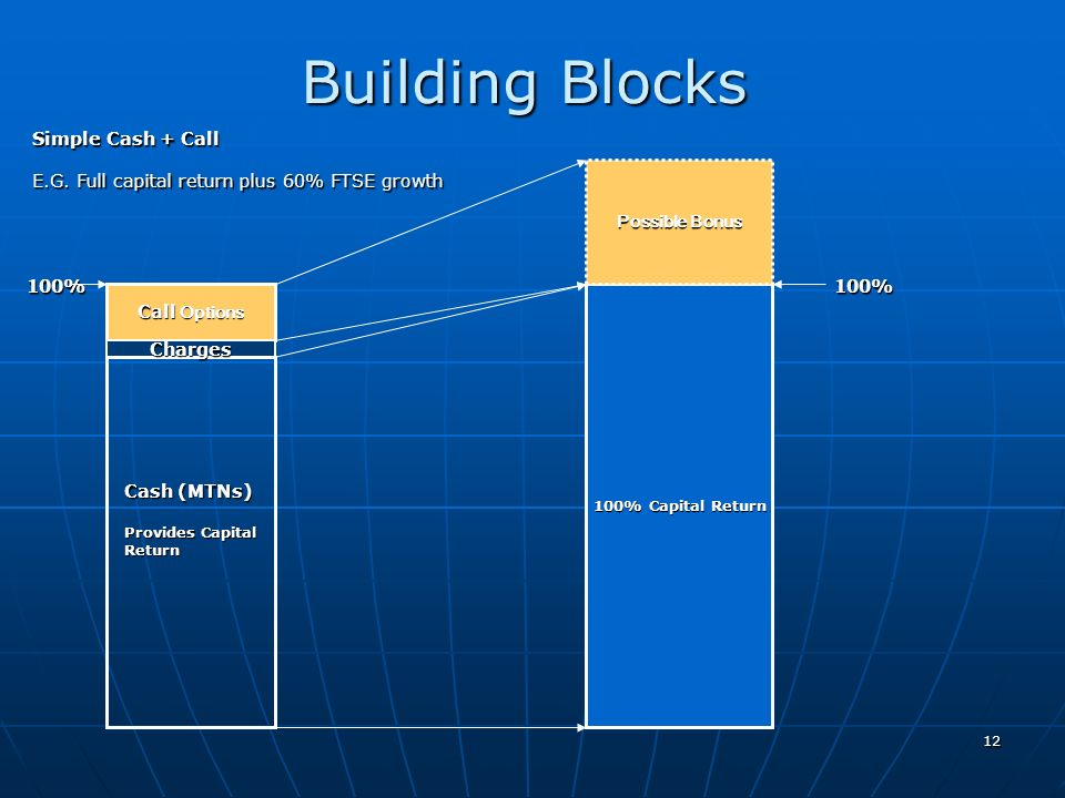 Building Blocks Simple Cash + Call
