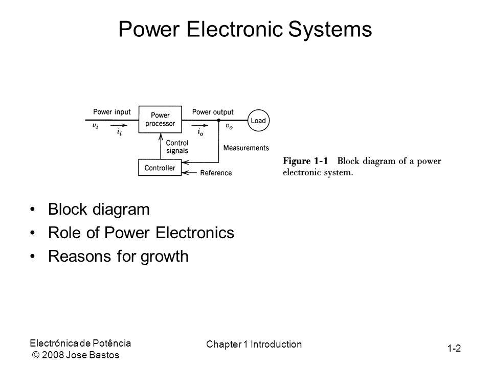 Block Diagram Power Electronic - Read All Wiring Diagram