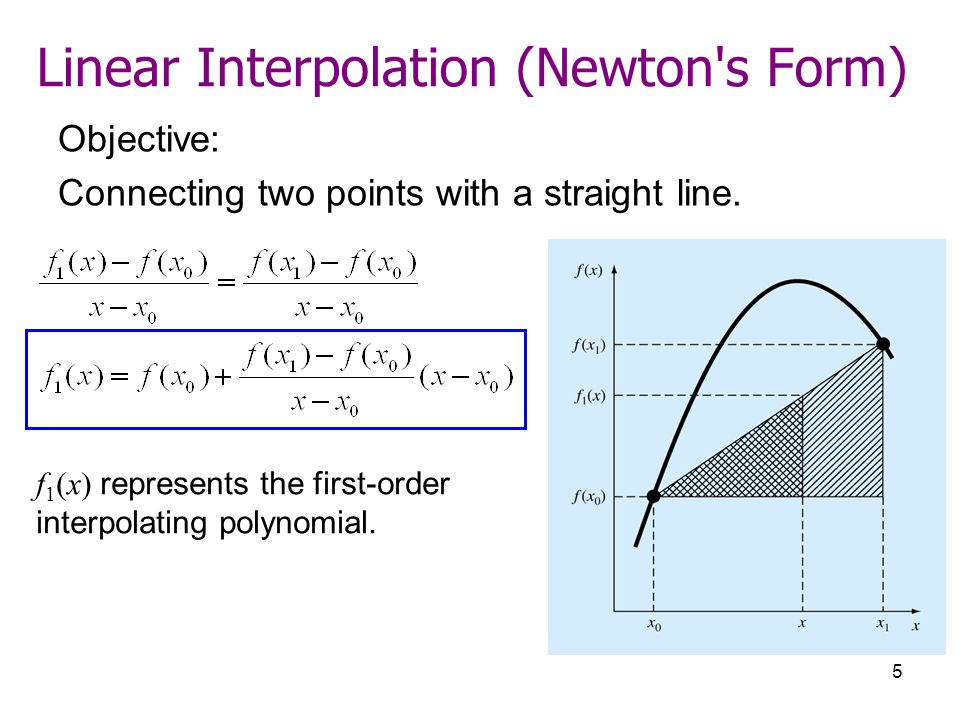 Curve-Fitting Interpolation - ppt video online download