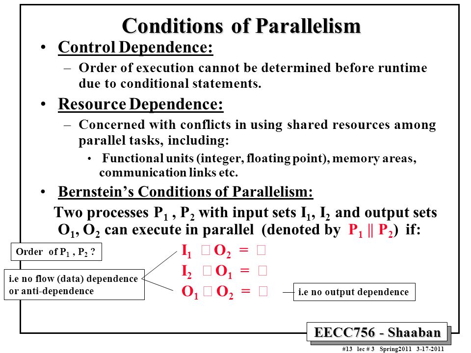 Conditions of Parallelism