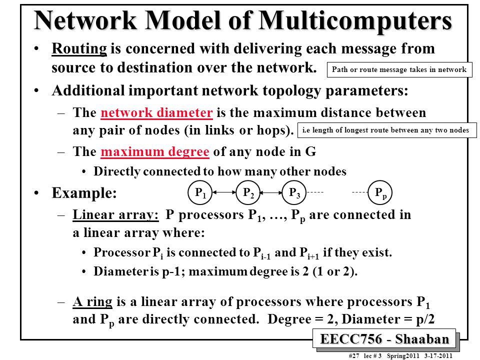 Network Model of Multicomputers