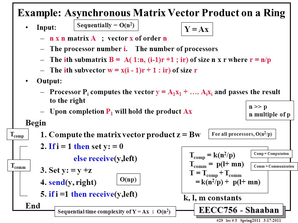 Example: Asynchronous Matrix Vector Product on a Ring