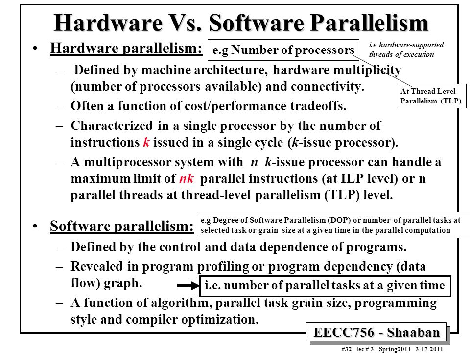 Hardware Vs. Software Parallelism