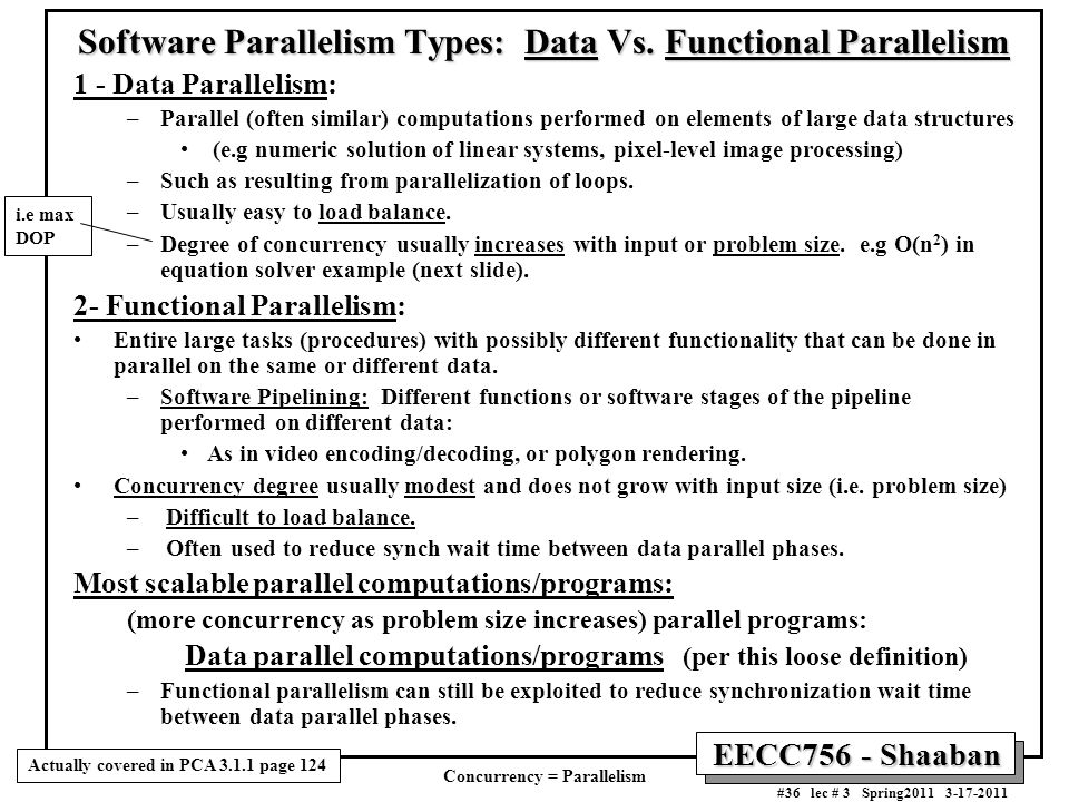 Software Parallelism Types: Data Vs. Functional Parallelism