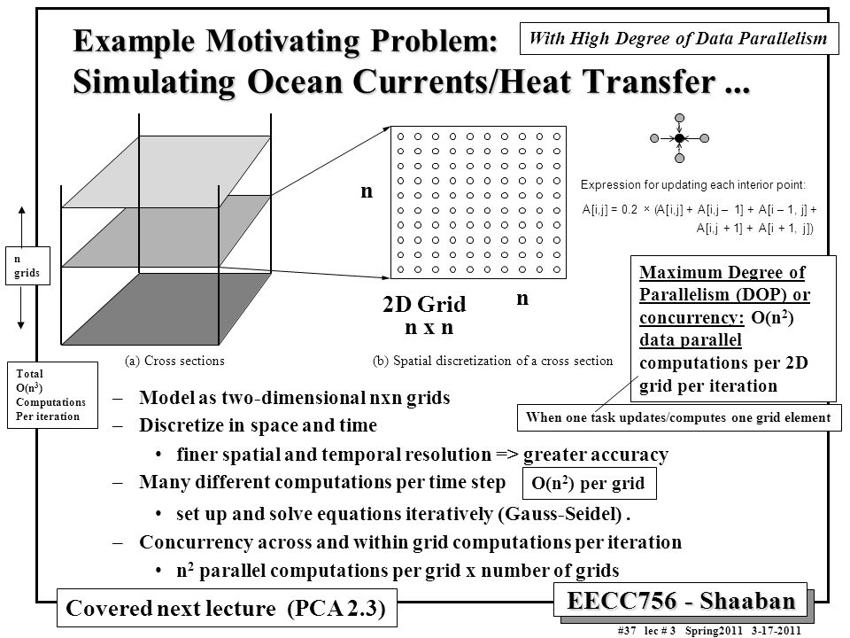 Example Motivating Problem: Simulating Ocean Currents/Heat Transfer ...