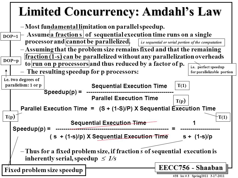 Limited Concurrency: Amdahl's Law