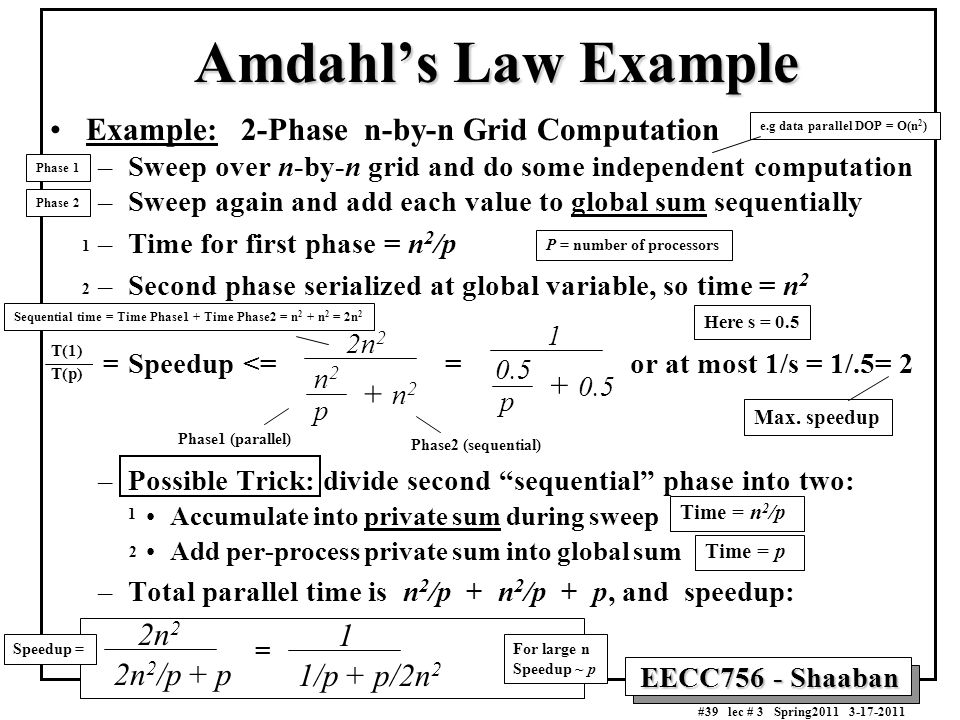 Amdahl's Law Example Example: 2-Phase n-by-n Grid Computation + 0.5