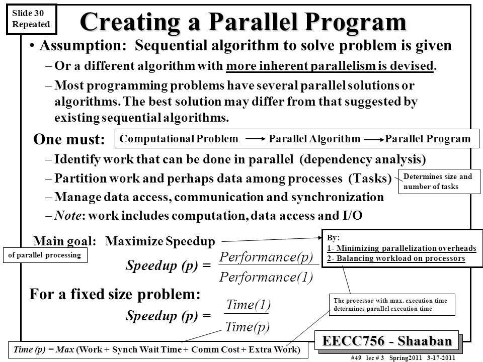 Creating a Parallel Program