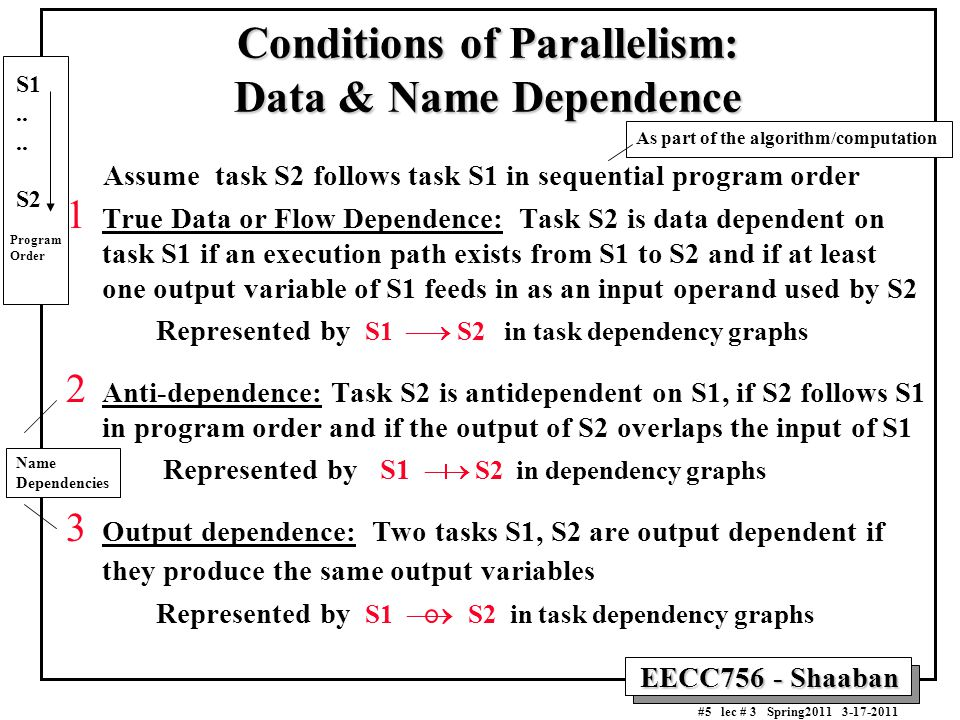 Conditions of Parallelism: Data & Name Dependence