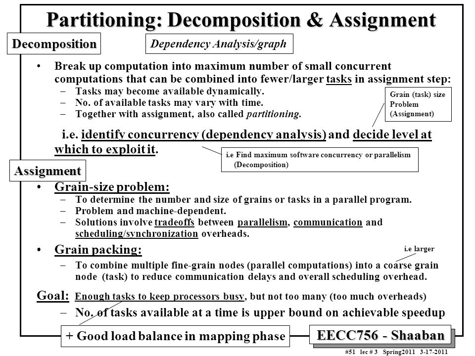 Partitioning: Decomposition & Assignment