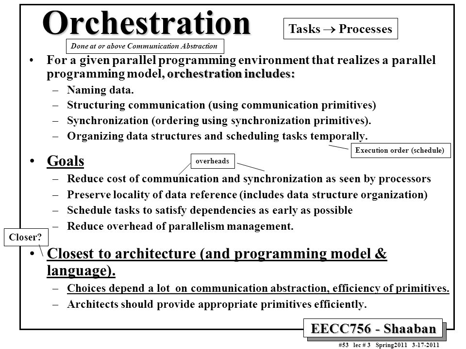Orchestration Tasks ® Processes. Done at or above Communication Abstraction.