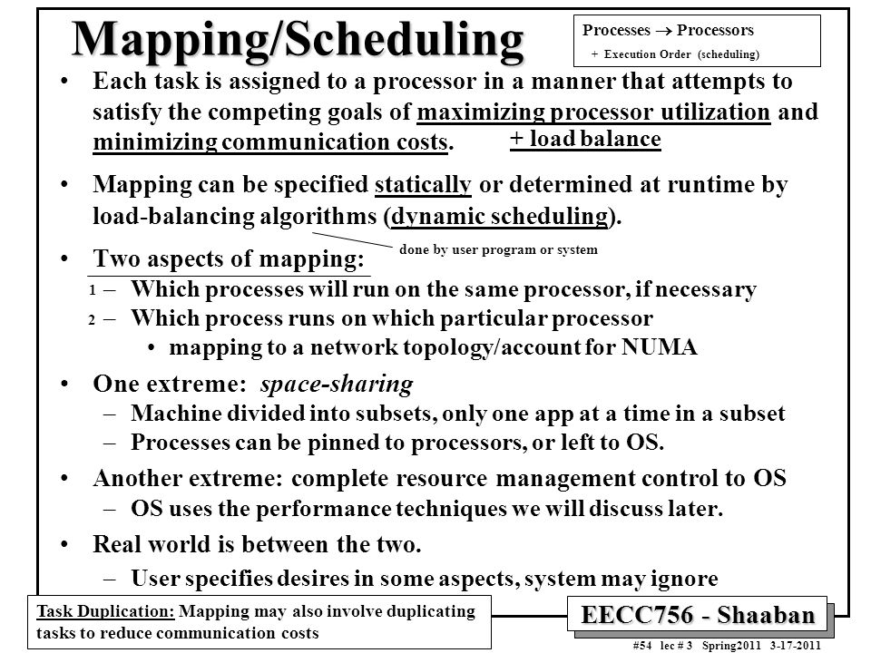 Mapping/Scheduling One extreme: space-sharing