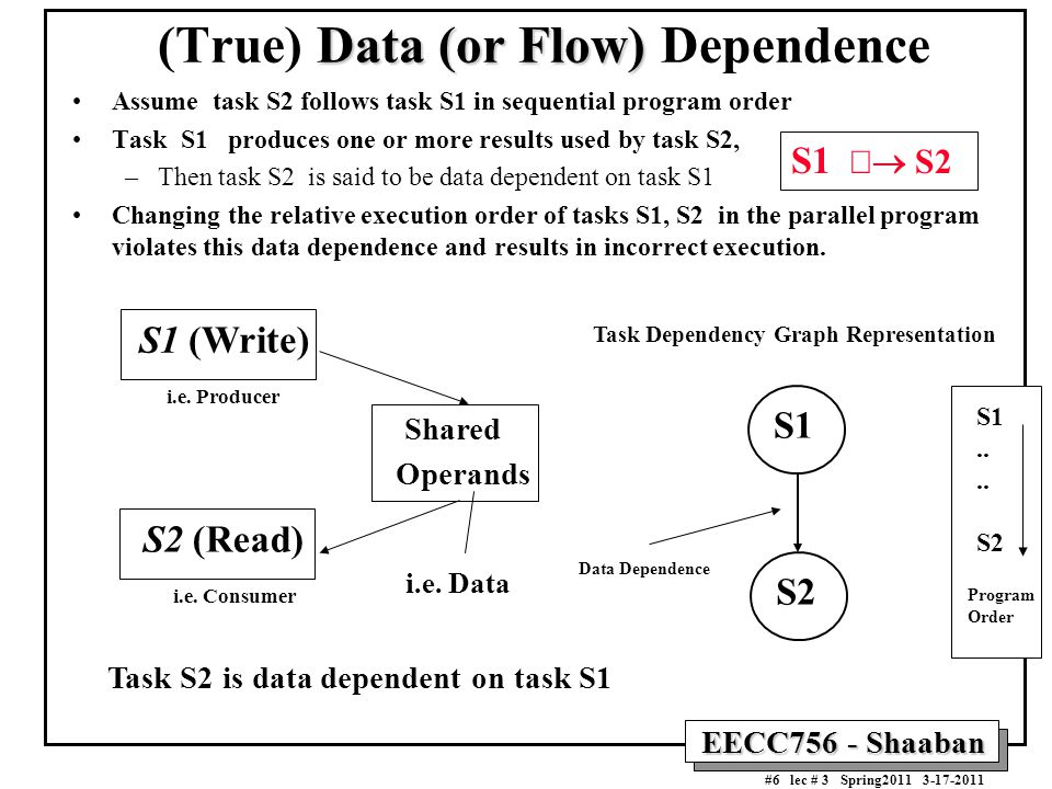 (True) Data (or Flow) Dependence