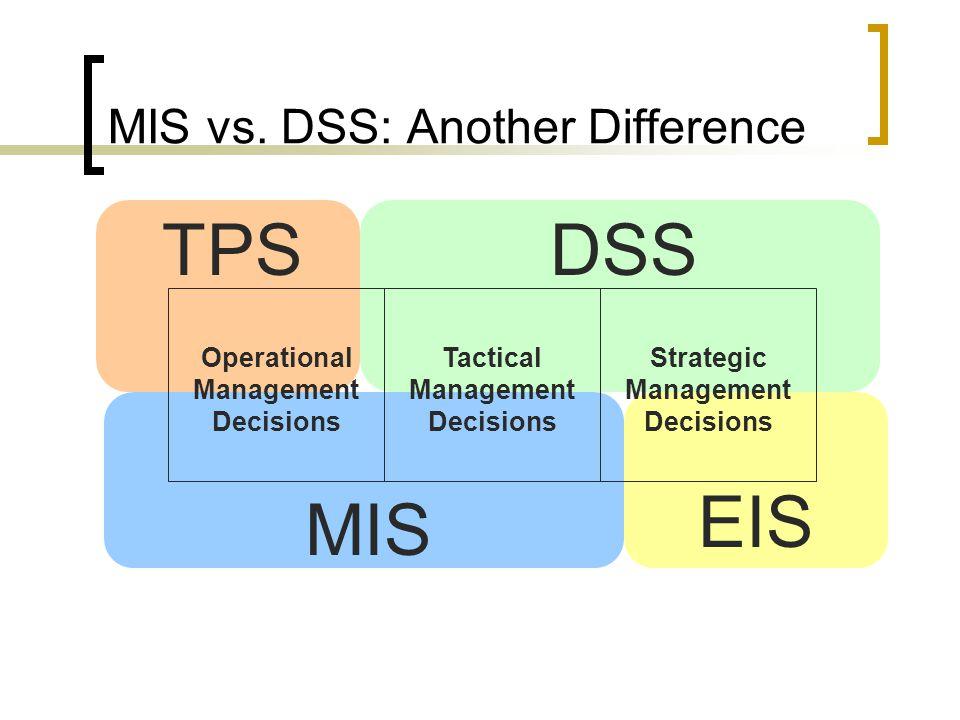 mis vs dss