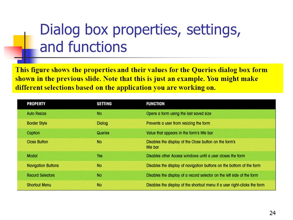 Dialog box properties, settings, and functions