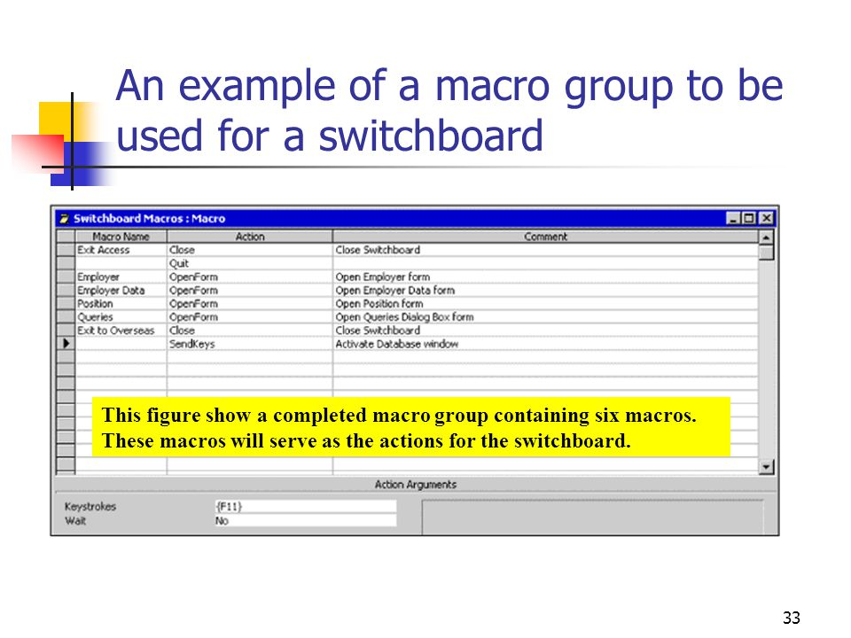An example of a macro group to be used for a switchboard