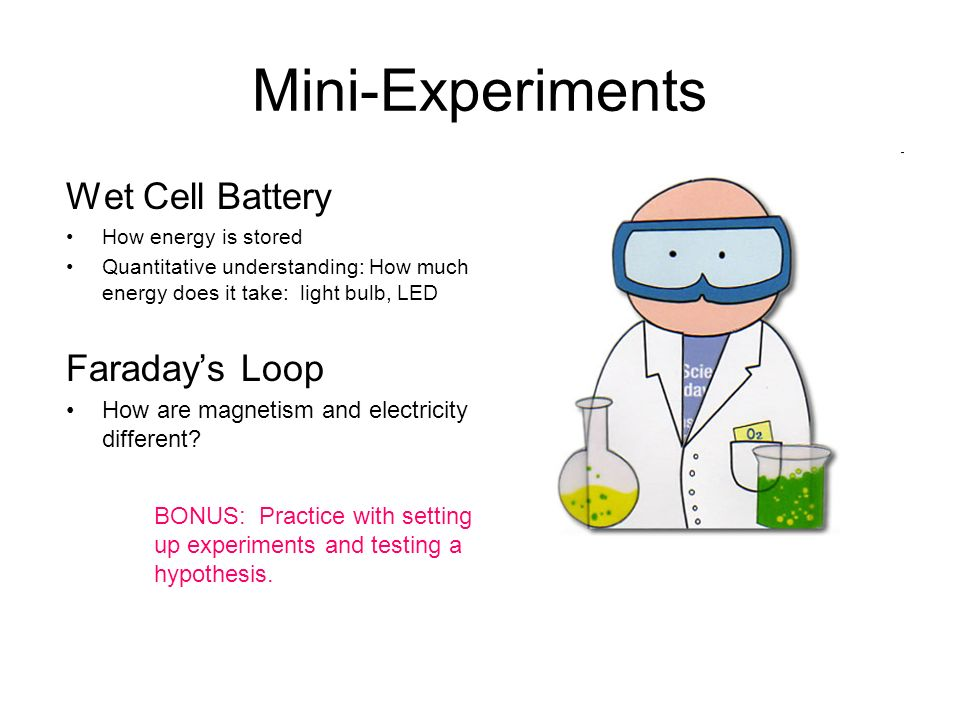 Mini-Experiments Wet Cell Battery Faraday's Loop