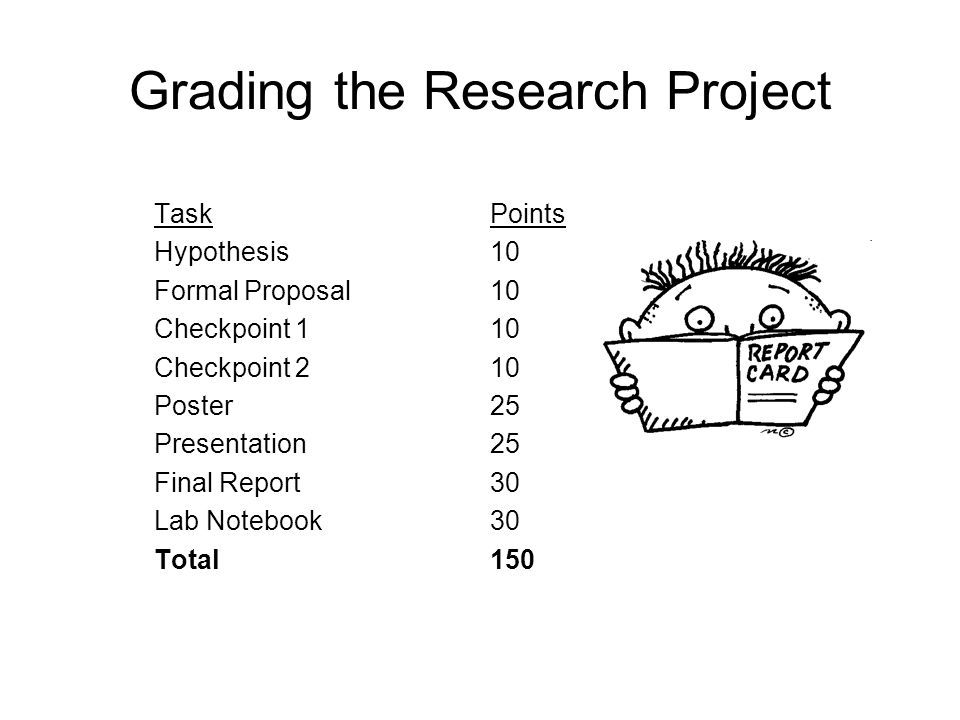 Grading the Research Project