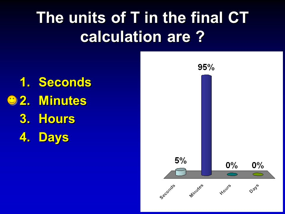 The units of T in the final CT calculation are