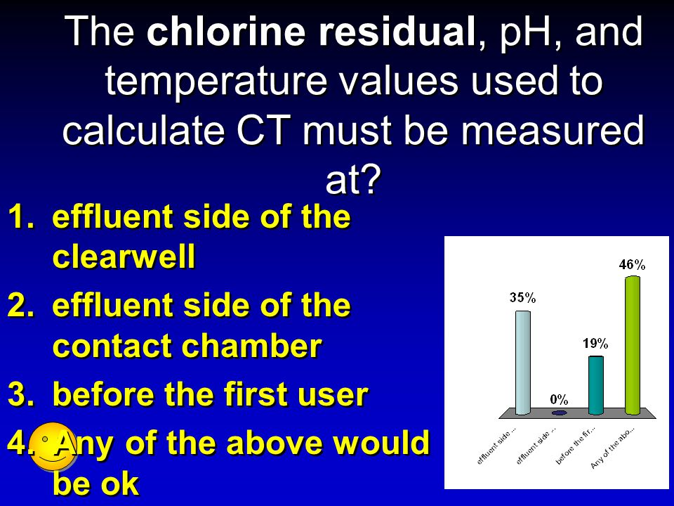 The chlorine residual, pH, and temperature values used to calculate CT must be measured at