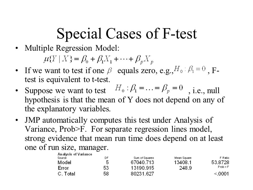 Special Cases of F-test