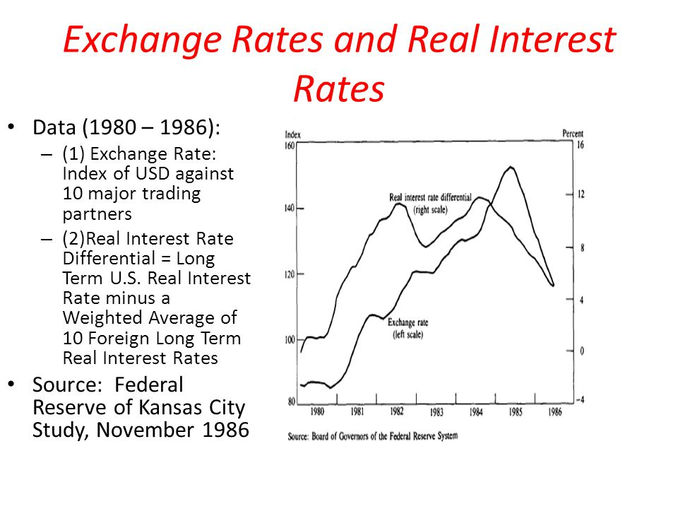 Exchange Rates And Real Interest