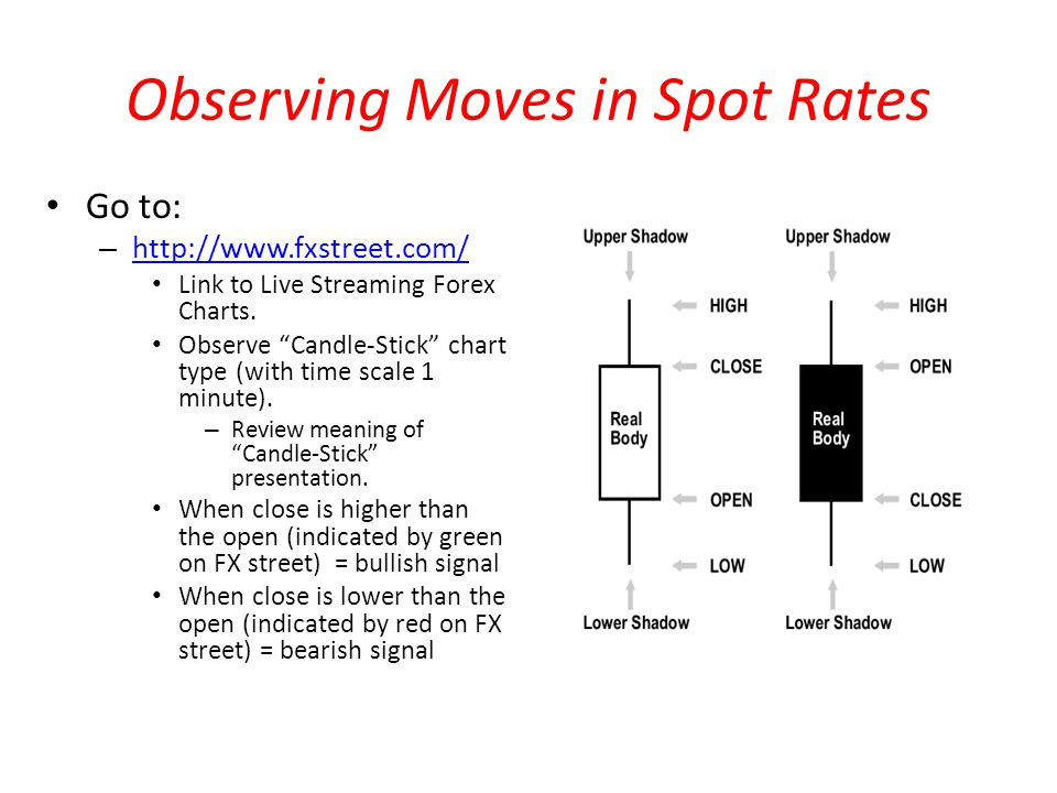 Observing Moves In Spot Rates