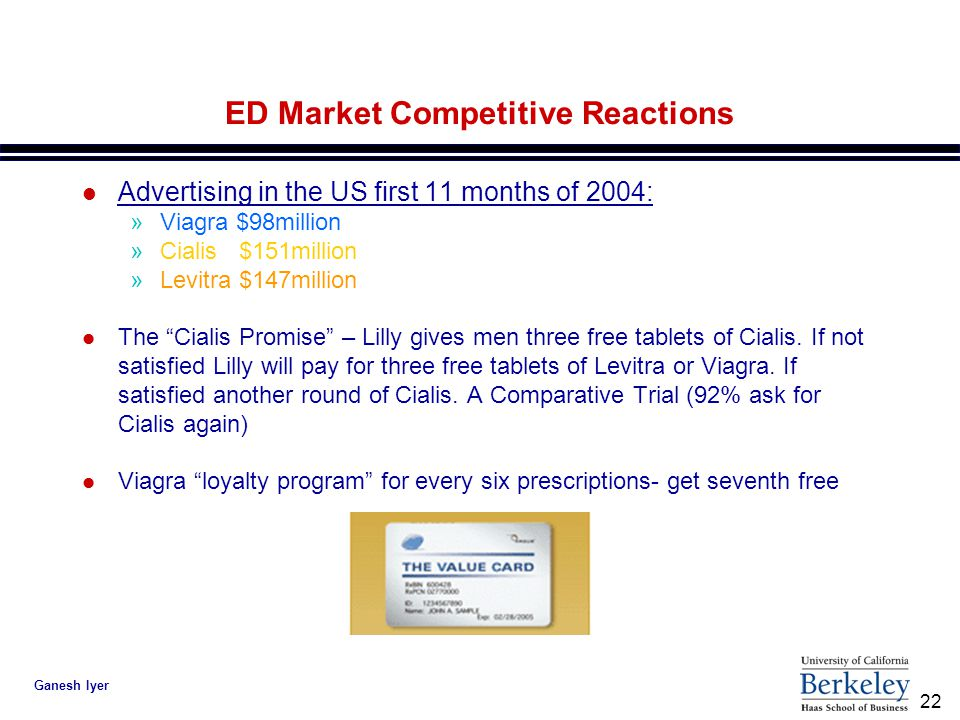 Cialis on line pricing in canada