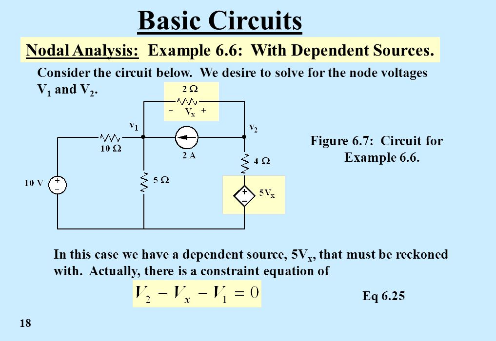 how to solve dependent source in the circuit