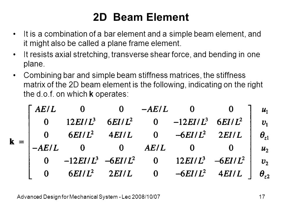 Bars And Beams FEM Linear Static Analysis Ppt Video Online