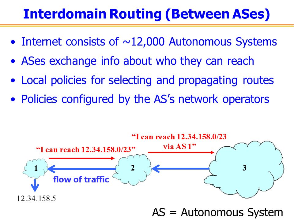 Interdomain Routing (Between ASes)
