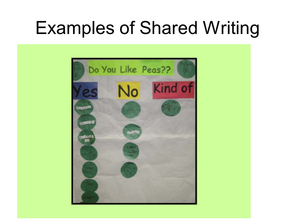 Examples of Shared Writing