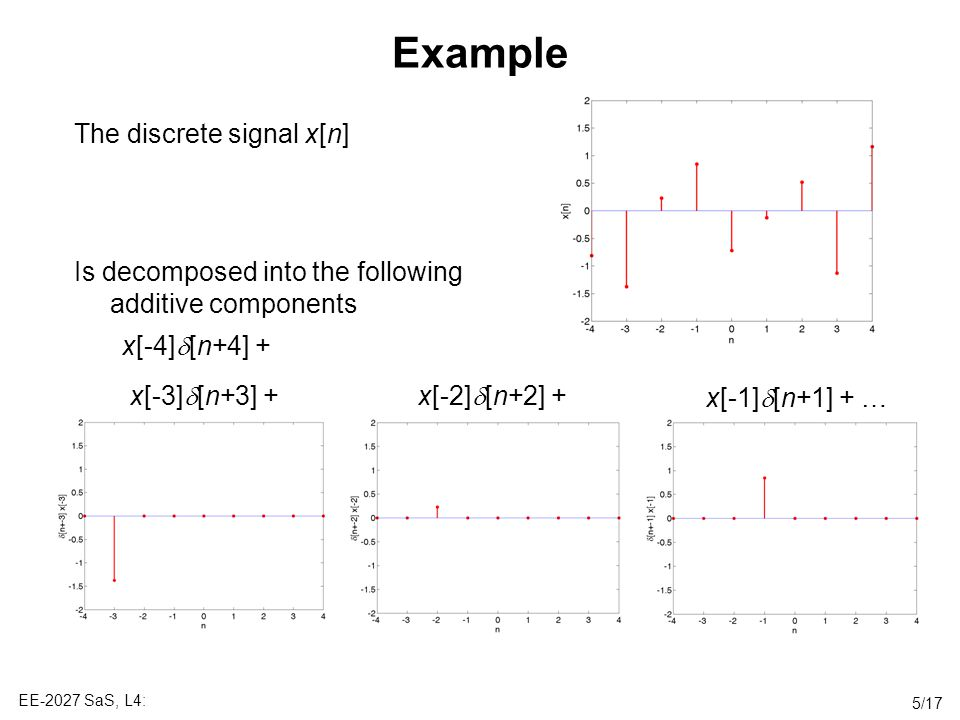 Example The discrete signal x[n]