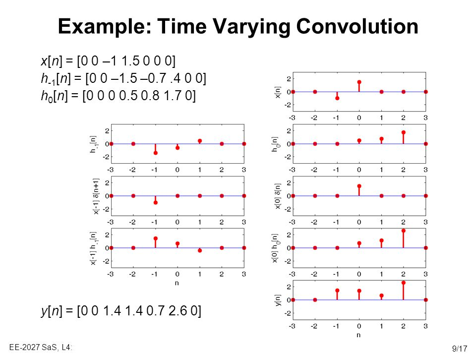 Example: Time Varying Convolution