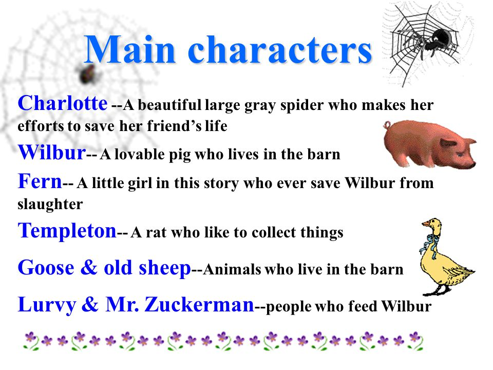 Main characters Charlotte --A beautiful large gray spider who makes her efforts to save her friend's life.