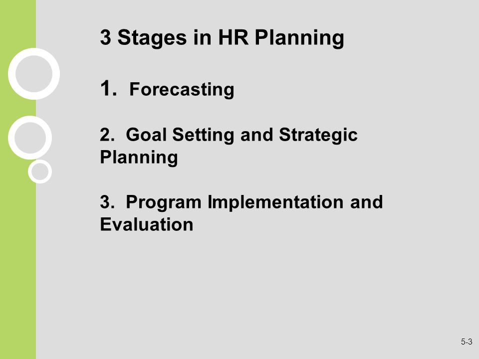 3 Stages in HR Planning 1. Forecasting 2