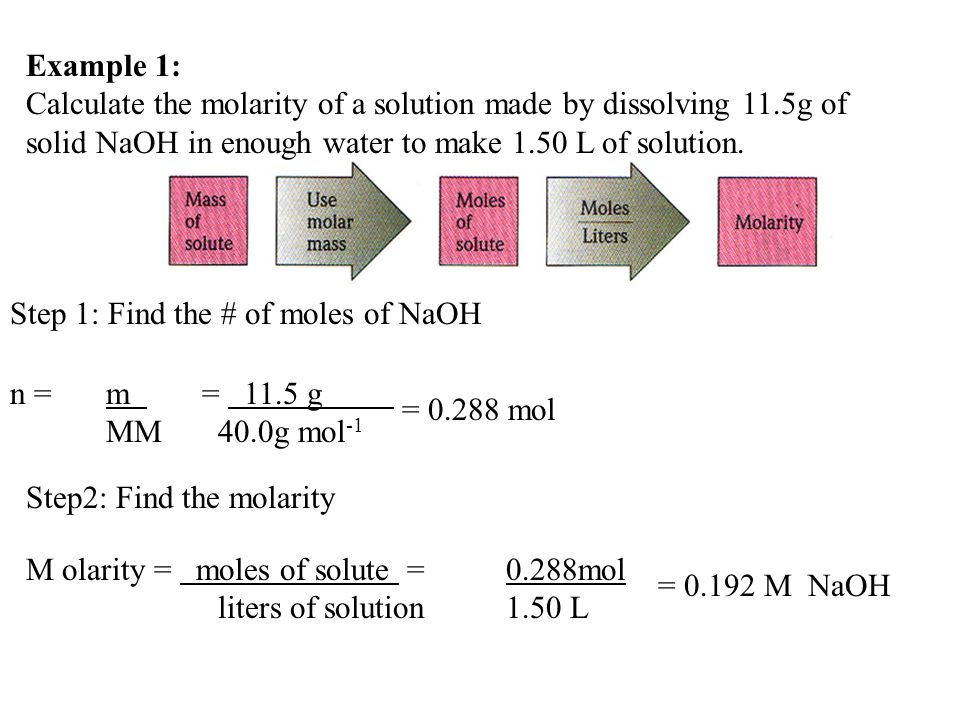 Example 1: Calculate the molarity of a solution made by dissolving 11.5g of solid NaOH in enough water to make 1.50 L of solution.