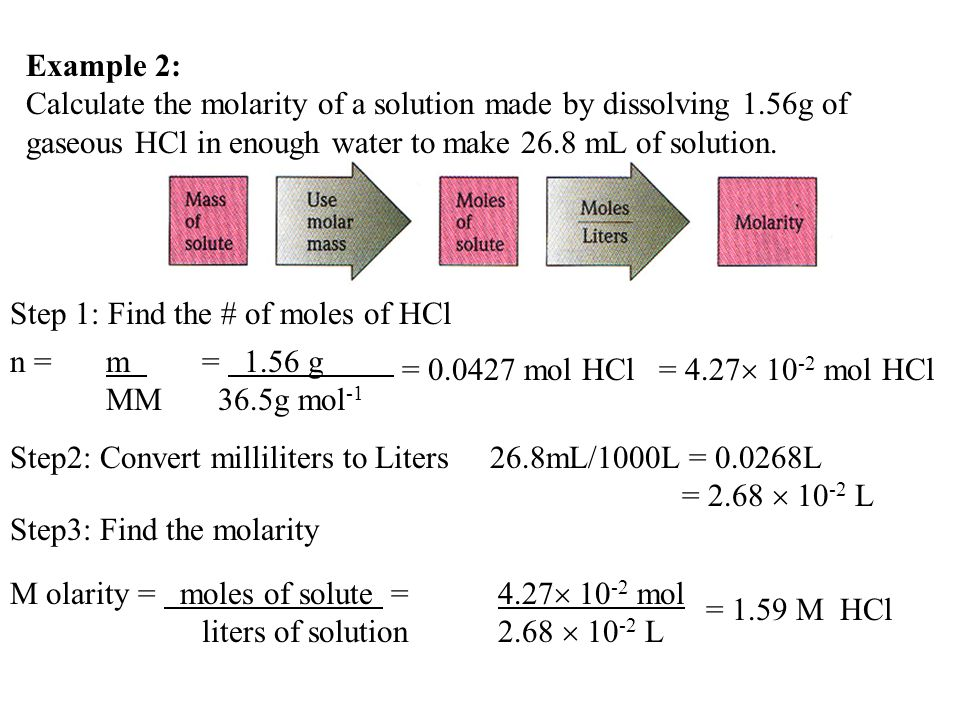 Example 2: Calculate the molarity of a solution made by dissolving 1.56g of gaseous HCl in enough water to make 26.8 mL of solution.