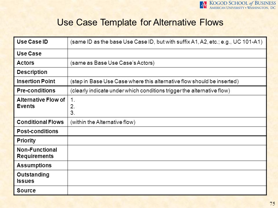Business requirements analysis itec 630 fall ppt download use case template for alternative flows flashek Image collections