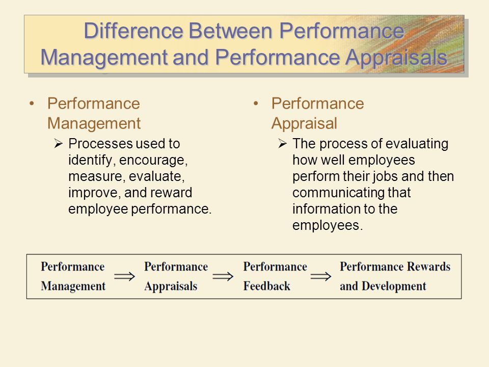 Difference Between Performance Management and Performance Appraisals